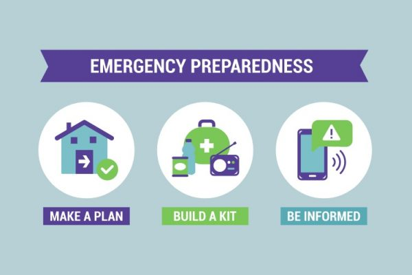 Inclusive Emergency Preparedness