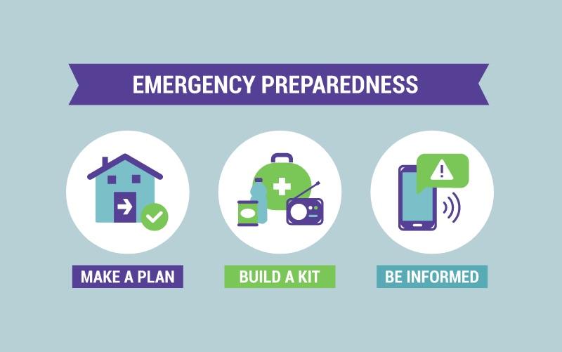 inclusive emergency preparedness
